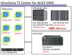 hiroshima t2 center for alice grid