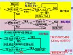 tms320c5409 c5402