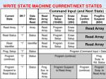 write state machine current next states