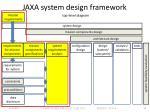 jaxa system design framework