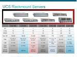 ucs rackmount servers