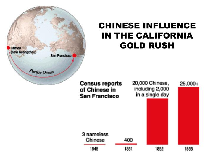 CHINESE INFLUENCE IN THE CALIFORNIA GOLD RUSH