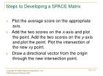 steps to developing a space matrix1