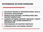 extension action domains