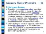 diagrama starilor proceselor 10