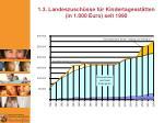 1 3 landeszusch sse f r kindertagesst tten in 1 000 euro seit 1990