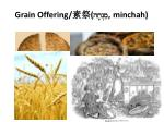 grain offering hx n mi minchah