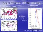 in situ data biases xbt fall rate errors