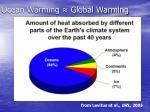 ocean warming global warming