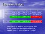 sea level budget