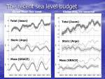 the recent sea level budget