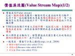 value stream map 1 2
