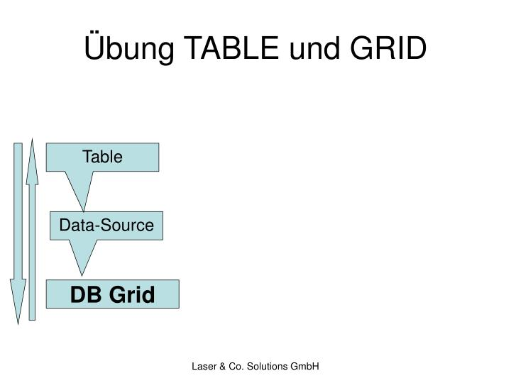 Übung TABLE und GRID