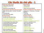 c c th c o ch y u 1