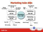 marketing to n di n