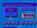 architektur mit anwendungsserver