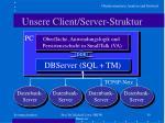 unsere client server struktur