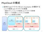 physcloud2