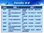 faculty2