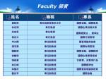 faculty4