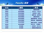 faculty5