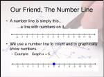 our friend the number line