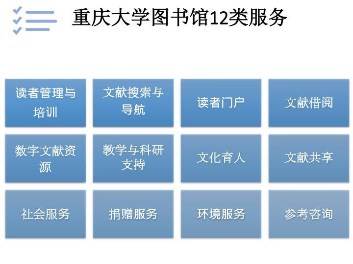 重庆大学图书馆