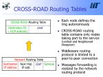 cross road routing tables