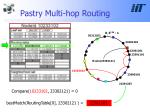 pastry multi hop routing