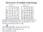structure of stable matchings1