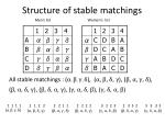 structure of stable matchings2