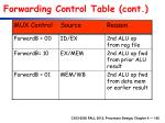 forwarding control table cont