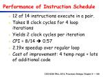 performance of instruction schedule