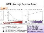 average relative error