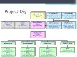 project org
