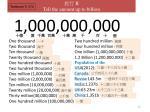 ii tell the amount up to billion