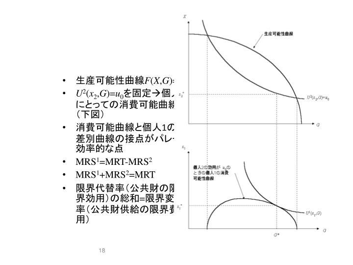 生産可能性曲線