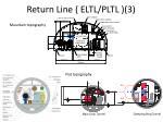 return line eltl pltl 3