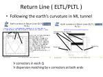 return line eltl pltl