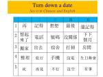 turn down a date say it in chinese and english