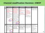 channel modification decision swot