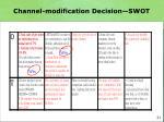 channel modification decision swot1