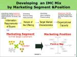 developing an imc mix by marketing segment position