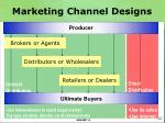 marketing channel designs