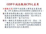 gdp cpi2