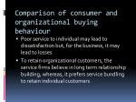 comparison of consumer and organizational buying behaviour1