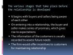 the various stages that take place before the relationship is developed