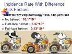 incidence rate with difference risk factors
