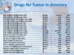 drugs for tumor in directory2