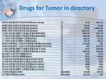drugs for tumor in directory4